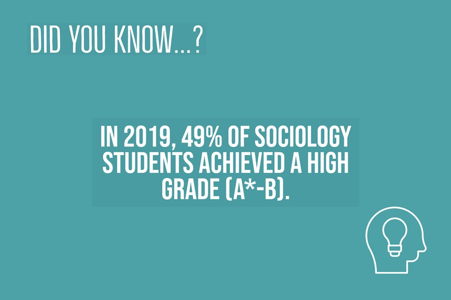statistic showing that 49% of our sociology students achieved a high grade of A* to B